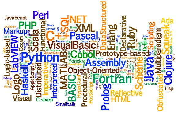 Programming Languages Used In Most Famous Websites