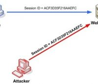 Session_Hijacking_3