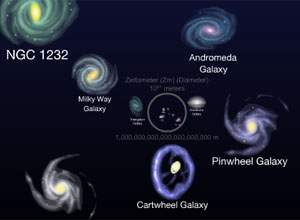 scale-of-universe-small