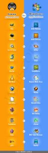 Infografica: Alternative per Linux di programmi Windows