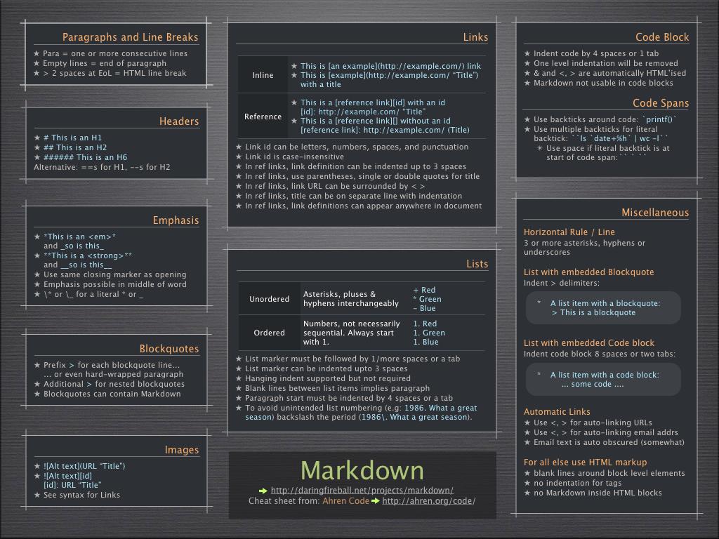 markdown-cheatsheet